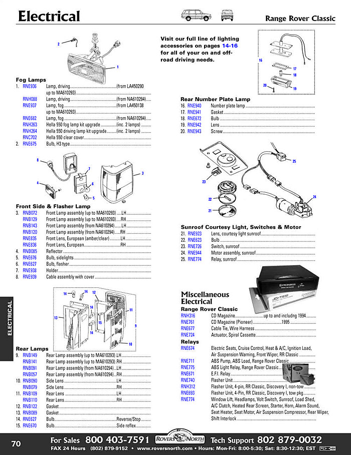 RRD page70.1 range rover classic electrical switches, relay rovers north Wire Harness Assembly at et-consult.org