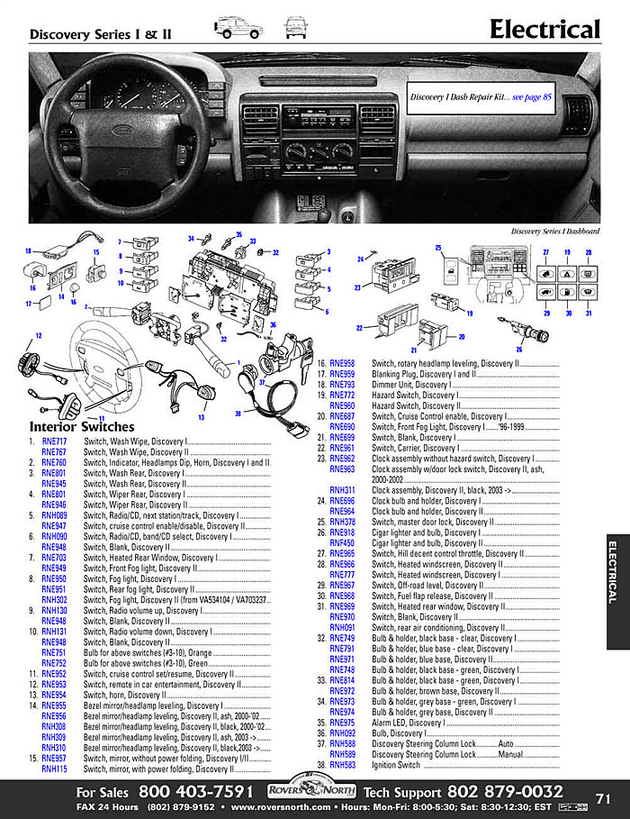 Land Rover Discovery I Electrical Switches Relays