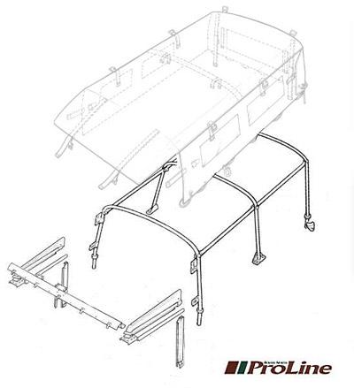 HOOP SET FOR 109 FULL CANVAS SERIES II -  III