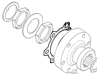 GASKET DRIVE FLANGE-HUB SERIES IIA & III