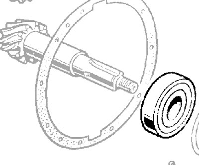 BEARING DIFFERENTIAL PINION INNER END SERIES, RRC, DEFENDER & DISCOVERY I
